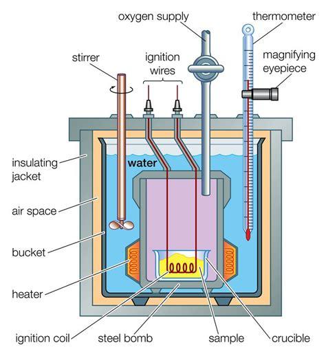 diagram of a bomb calorimeter coffee cup and bomb calorimetry