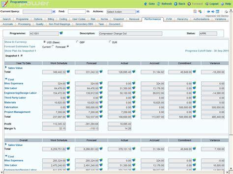 forecast budget template forecasting budget template 28 images budget forecast