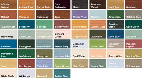 b q exterior gloss paint colours 187 exterior gallery