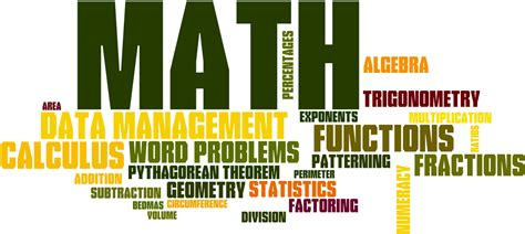 Least Math Related Mba Consentration by Branch Middle School Gt Staff Gt Teachers Gt O S