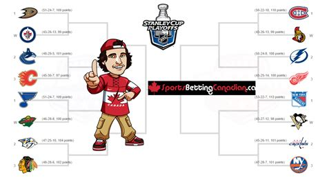 2015 nhl hockey playoff printable brackets sports betting canadian 2015 nhl bracket contest