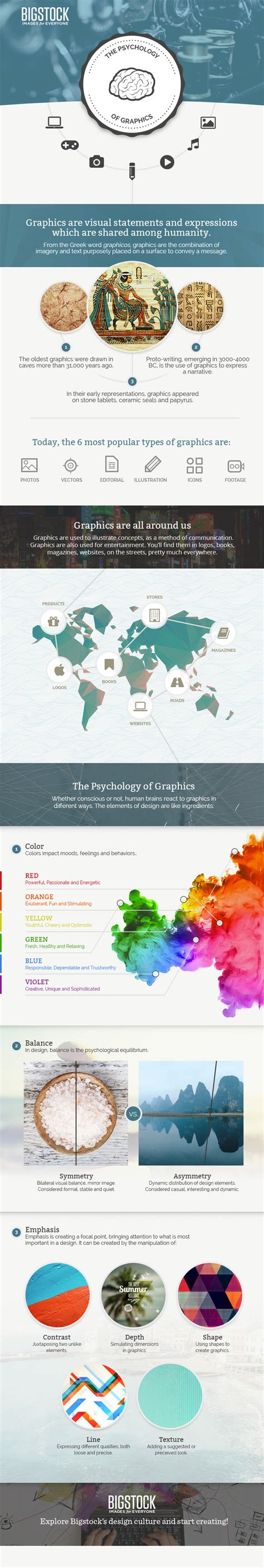 infographic the psychology of graphics bigstock blog how humans react to graphics
