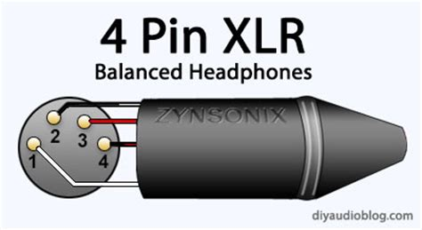 xlr to 1 4 pin balanced wiring xlr wiring diagram and