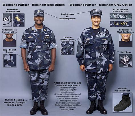 file us navy 041018 n 0000x 001 the navy introduced a set of file us navy 041018 n 0000x 002 the navy introduced a set