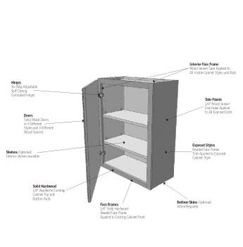 cabinet anatomy pin by brittany alexandra on home create renovate