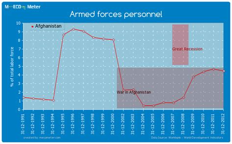 armed forces bank armed forces personnel afghanistan