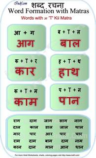 learn to read hindi words with matras