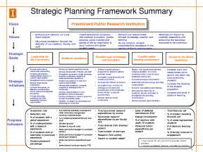 it support strategy template best photos of strategic planning goals template