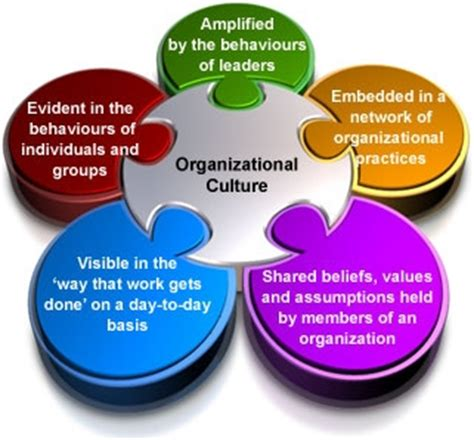 organisational culture diagram organizational culture montreal and ottawa organization