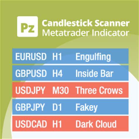 candlestick pattern scanner japanese candlestick patterns scanner for metatrader4 mt4