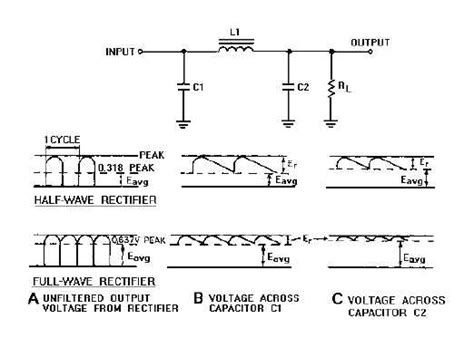 lc filter inductor selection figure 4 29 lc filter and waveforms