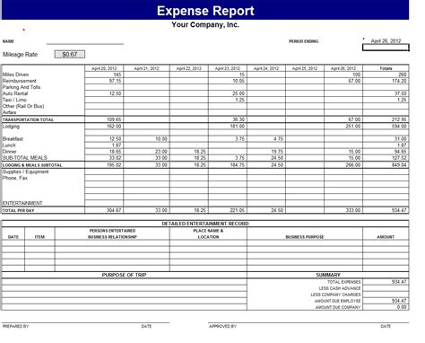 accounts expense report template sle