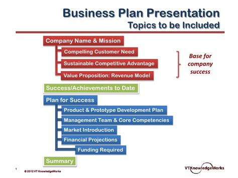 business development presentation template business plan presentation vtk