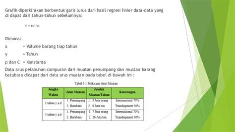 layout pelabuhan penumpang tugas perencanaan pelabuhan kelompok 2