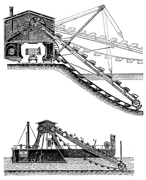 dredges and dredging classic reprint books file dredging technique schematic png wikimedia commons