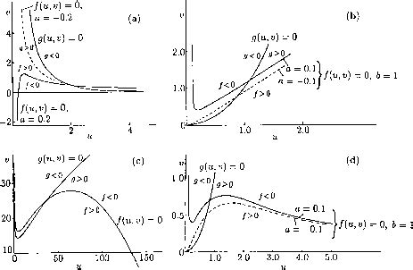 pattern formation and growth kinetics in eutectic systems info pattern formation 78 steps health journal
