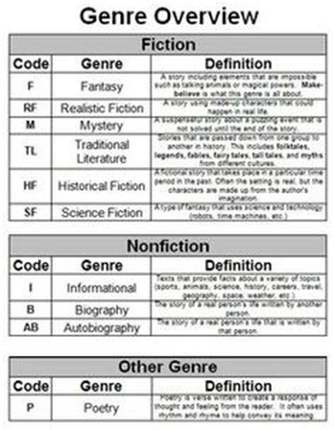 definition of biography genre 1000 images about book genres on pinterest genre