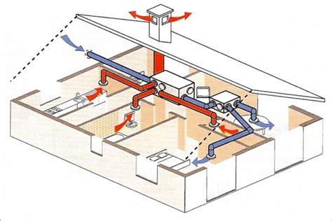 ventilation mécanique 2017 vmc flux sauter vmc flux haut rendement