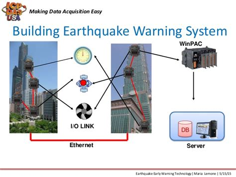 earthquake warning system earthquake early warning technology