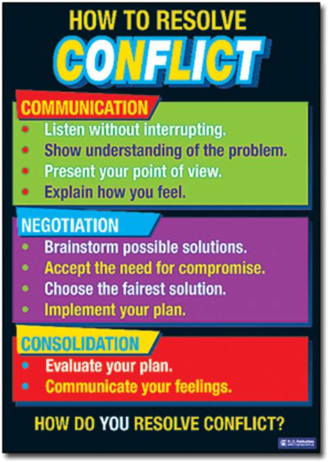 your defiant 10 steps to resolve conflict and rebuild your relationship books r i c publications 187 conflict resolution posters