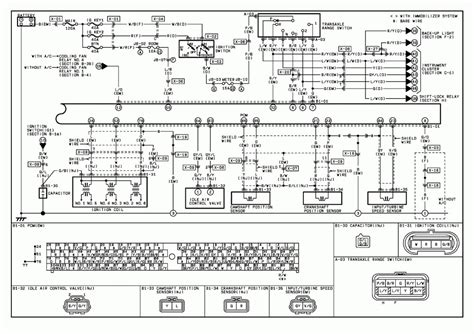 mazda 121 fuse box diagram schematics wiring diagrams mx3