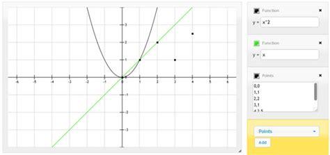 hacer preguntas de matematicas online 187 fooplot herramienta online para hacer gr 225 ficos de
