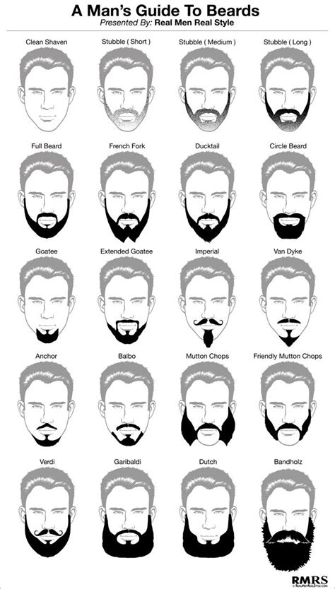 how to make puberty beard straight man s guide to 16 beards beard style infographic for men