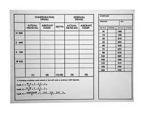 compass deviation card template an5823 1 compass correction card univair aircraft