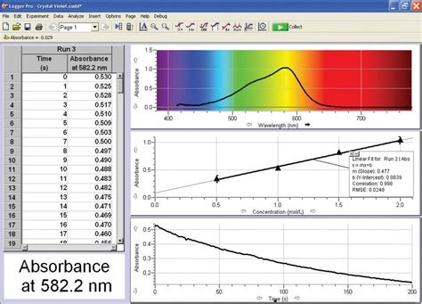uv l and wavelength spectrovis plus spectrophotometer instruments direct