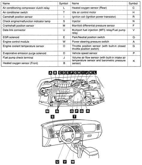 small engine repair manuals free download 2005 gmc envoy xuv navigation system buick 3800 engine diagram oil pressure sending unit buick free engine image for user manual