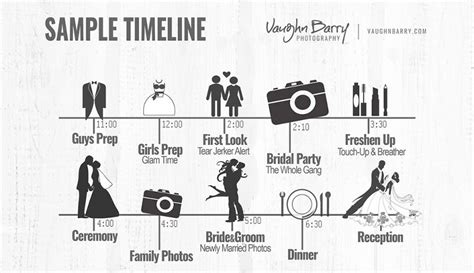 Wedding Details Card Template Timeline by Wedding Schedule Images Wedding Dress Decoration And