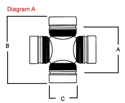 tech tip how to select a racing driveshaft