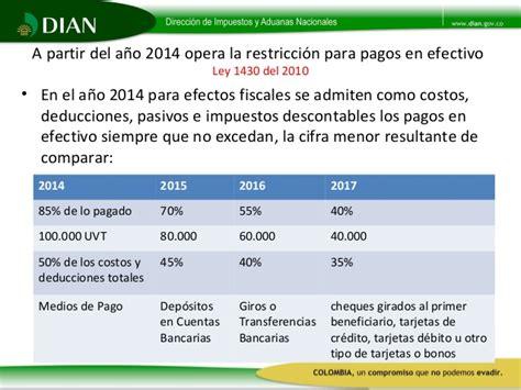 impuesto depsitos en efectivo 2016 ley del impuesto de los depositos en efectivo 2016