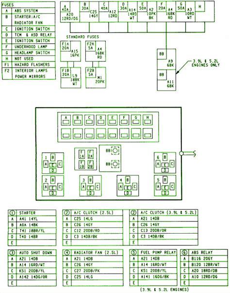 1995 dodge dakota fuse box diagram circuit wiring