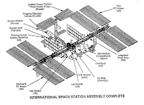 iss diagram international space station layout pics about space