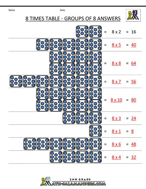 8 Times Tables by 8 Times Table