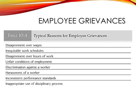 employee grievance form employee discipline and grievance handling