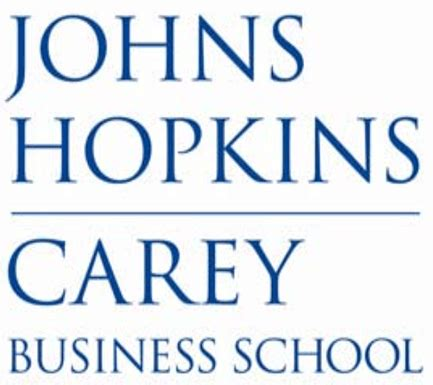 Johns Mba Program by Johns Msf For Banking Wall Oasis
