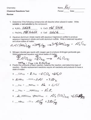 heritage high school chemistry 2010 11 chemical reactions test