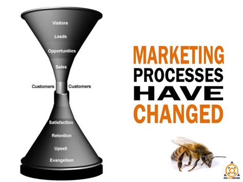 Product Buzz The Purz N Izer by Content Marketing Beyond The Buzz And Into Reality