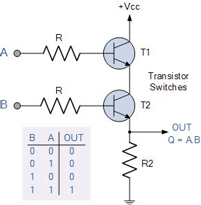 transistor sebagai logic gate logic and gate tutorial with logic and gate table