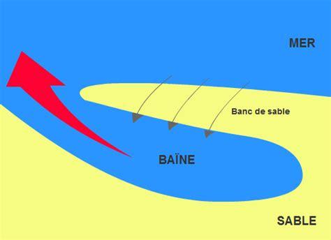 sauveteur aquatique les baines le danger des courrants