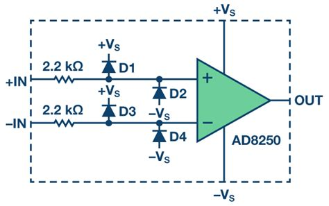 esd protection diode principle using esd diodes as voltage cls analog devices