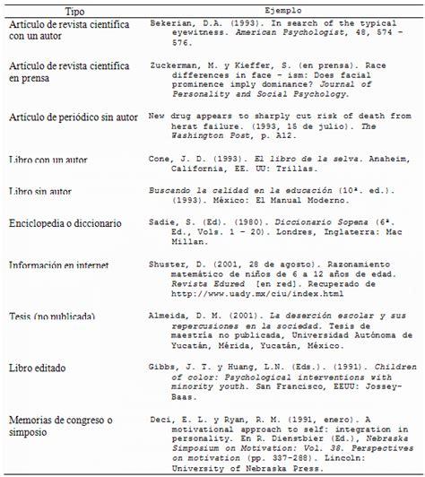 ejemplo de ensayo con formato apa 6 apa http www pic2fly com ejemplos de bibliografia apa