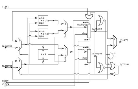tutorialspoint vhdl 2 s complement logic diagram repair wiring scheme