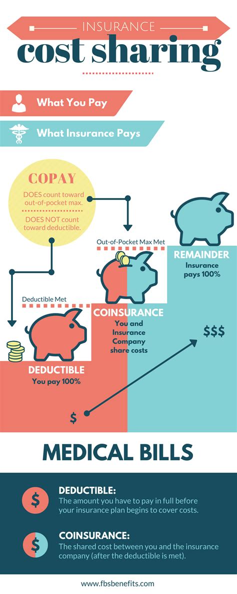 Cost Of Mba Is A Deductablr Educational Expense by Benefits A Z What Is A Deductible