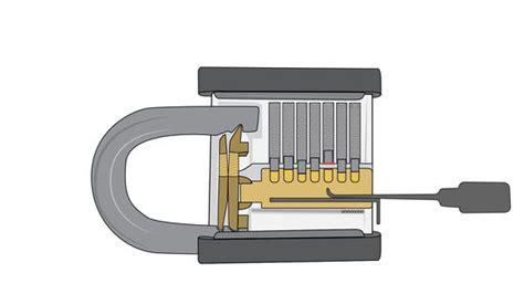 come si apre una porta senza chiave come aprire una serratura a cilindro