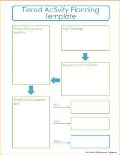 lesson plans for teachers lessonplans4teachers unit plan and lesson plan templates for backwards planning