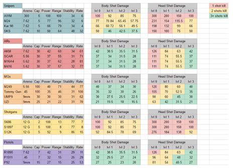 fortnite vs pubg stats playerunknown s battleground ext gaming