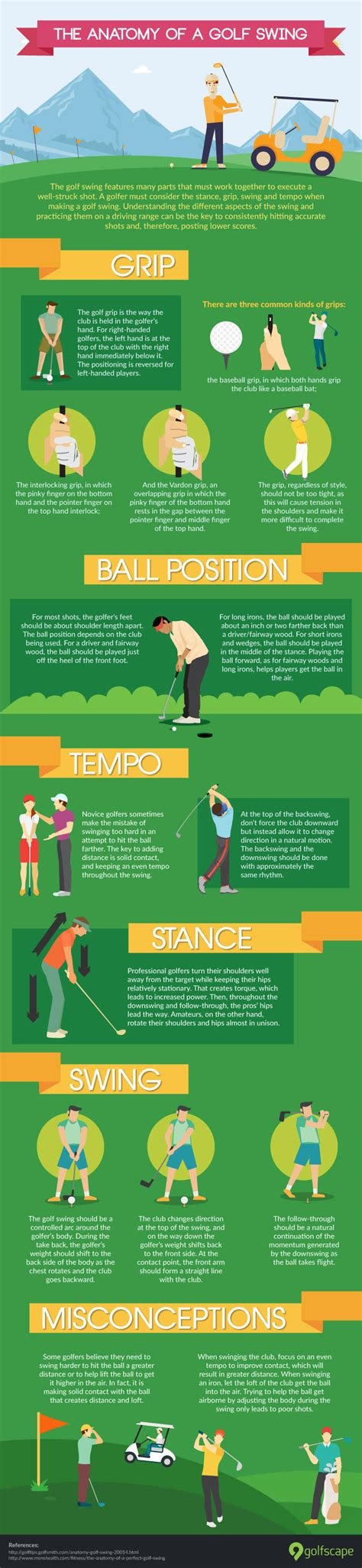 anatomy of a golf swing the anatomy of a golf swing golfdashblog accelerate